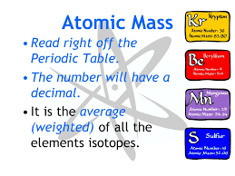 Unit 3: Atomic Structure Atomic Number, Mass Number, and Isotopes ...
