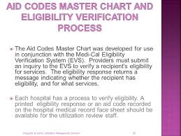 Dhcs Aid Code Chart Department Of Health Care Services Utilization Management