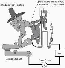 shunt trip circuit breaker wiring diagram wiring diagram and hernes wiring diagram for shunt trip breaker schematics and diagrams siemens