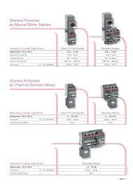 abb dol starter wiring diagram abb image wiring contactores abb on abb dol starter wiring diagram