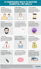 surprising ways to master essential life skills business insider bi graphics most surprising ways to master 12 essential life skills