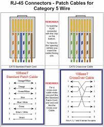 rj11 wiring diagram using cat5 luxury wiring diagram ethernet cable RJ11 Wiring Color Code rj11 wiring diagram using cat5 luxury wiring diagram ethernet cable wiring diagram cat 6 wiring diagram