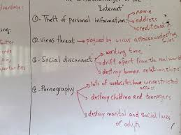 essay disadvantages internet essay on advantages and disadvantages  essay writing blog white board brainstorming of the advantages white board brainstorming of the advantages and