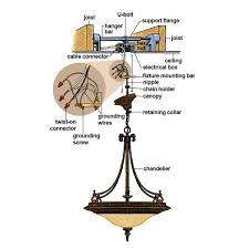 connect all the wires according to a diagram how to install a heavy chandelier