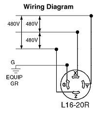 480 volt photocell twist lock wiring diagram 480 discover your 2430 480 volt photocell twist lock wiring diagram as well as hid ballast