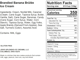 Product Info Jenis Splendid Ice Creams