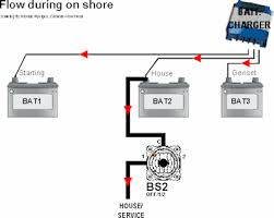 twin engine genset 3 batteries configuration page 2 3 battery system boat at 3 Battery Wiring Diagram