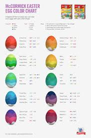 Food Dye Color Chart For Easter Eggs How To Dye Easter Eggs Mccormick
