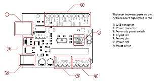arduino circuit diagram wiring library diagram experts arduino circuit diagram maker download at Arduino Wiring Diagram Maker