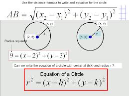 equation of a circle formula jennarocca