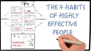 7 Habits Of Highly Effective People By Stephen Covey Part 1 Animated Book Review