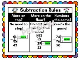 Subtraction With Regrouping Anchor Chart Worksheets