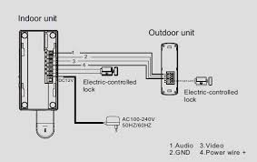 wiring diagram for intercom system wiring image video intercom system wiring diagram jodebal com on wiring diagram for intercom system