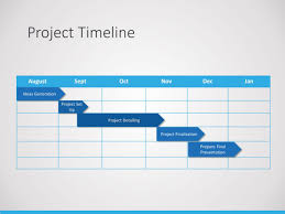 Project Timeline Powerpoint Template 2 Project Planning