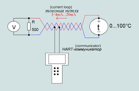 exchange interface bell  tokovaya loop 4ma 20ma hart kommunikatorom