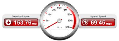 test internetsnelheid