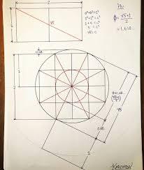 Added by @1karamba Instagram post π & φ ••••••• #Pi #π #jainpi #Phi #φ # circle #square #goldenproportion #goldenmean #divineproportion #proportion  #ratio #diameter #circumference #compass #squareandcompass  #squaringthecircle #geometry #sacredgeometry ...