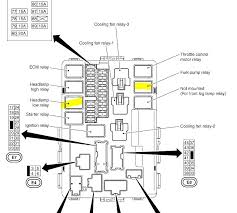 nissan z fuse box diagram nissan wiring diagrams online