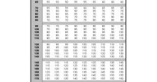 69 Extraordinary Weight Training Chart Pdf