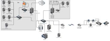 diagrams 630202 wired home network diagram how to ditch wifi asus router ac5300 at Asus Network Diagram