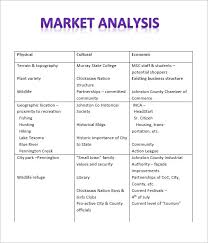 industry analysis template sample market analysis template 10 free documents in pdf excel