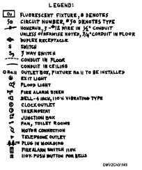 42 Meticulous Machine Surface Symbol