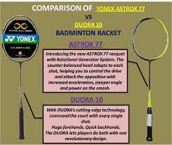 Difference Between Yonex Astrox 77 Vs Yonex Duora 10