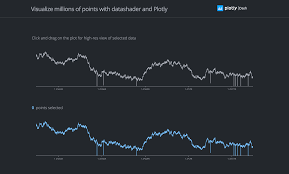 Plotly Financial Charts Dash App Gallery