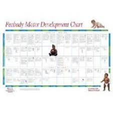 Amazon Com Peabody Motor Development Chart First Aid