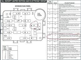 1988 bmw 635csi fuse box diagram wiring diagram libraries 1985 bmw 635csi fuse box diagram schematic wiring diagramsbmw 633csi fuse box diagram 1985 bmw 635csi