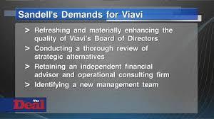 large size of sandell asset management linkedin glassdoor booker bloomberg aum viavi solutions is the latest