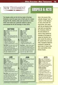 Rose Book Of Bible Charts Maps And Time Lines 2 Bible
