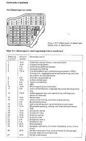 2006 volkswagen jetta fuse box diagram wiring library diagram 2012 vw jetta fuse box large size volkswagen