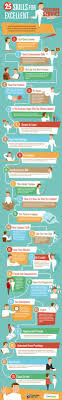 25 Skills Required For Excellent Customer Service