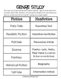 Reading Genre Anchor Charts Worksheets Teaching Resources