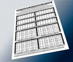 Rapaport Diamond Report Polished Trade Pricing Ptp