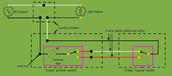 rotary dimmer switch wiring diagram dimmer switch connector Leviton 6683 3 Way Switch Wiring Diagram leviton rotary dimmer switch wiring diagram for alluring 3 way rotary dimmer switch wiring diagram file3 Leviton Trimatron 6683