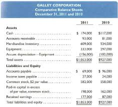 income tax payable balance sheet solved galley corp a merchandiser recently completed its 20