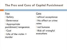 death penalty pros and cons essays co death