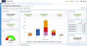 Clarizen Bolsters Collaboration Suite With Reports And Dashboards Cio