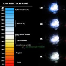 Hid Light Chart Wrangler Tj Led Lights Hid Light Lumens Chart