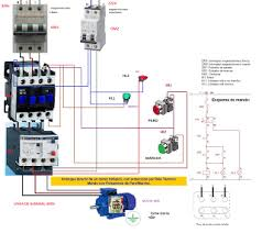 wiring diagram start stop motor control the wiring diagram start stop wiring diagram nodasystech wiring diagram