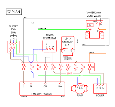 central heating controls and zoning diywiki c plan wiring