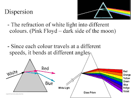 Refraction When Light Passes From One Material Aka Medium