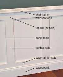 diy wall panel wainscoting fresh 203 best wainscoting styles images on of 57 elegant diy