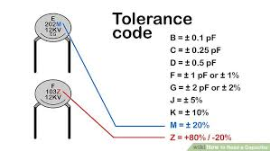 Capacitor Code Chart Pdf Simple Ways To Read A Capacitor Wikihow