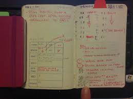 Custom Daily Planner Moleskine Pocket Cahier As A Daily Planner And New Custom Flickr