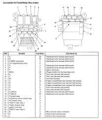 2003 Peterbilt 379 Fuse Box Diagram Truck Peterbilt 379 Wiring Diagram