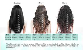 Hair Length Chart Bundles Deep Curly Hair Length Chart Lajoshrich Com