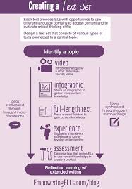 Digital Literacy How to Fact Check Information   Thinking skills